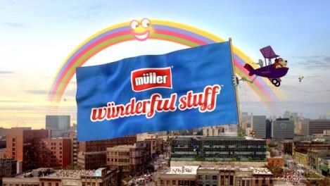 Muller Wunderful World